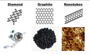 allotropes-of-carbon-diamond-graphite-and-carbon-nanotubes